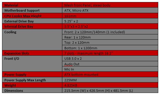 Silverstone PS11 Specs