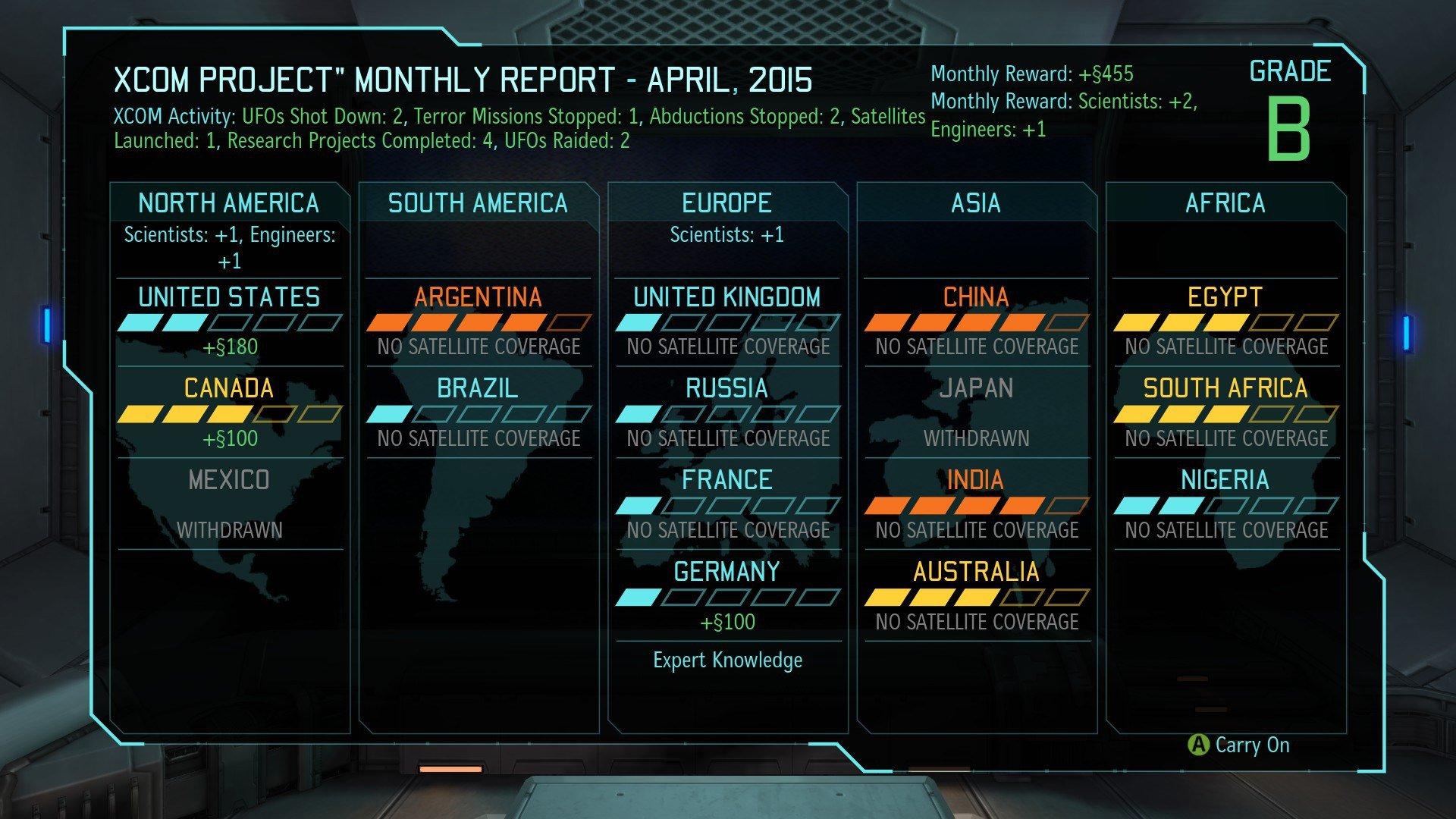 XCOM-April-Council-Report