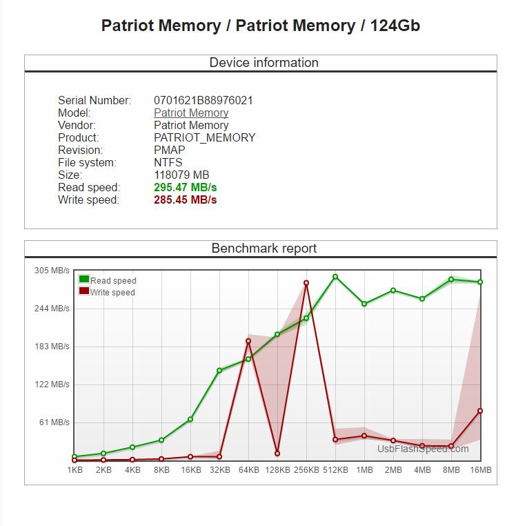 128GB bench - 2600k