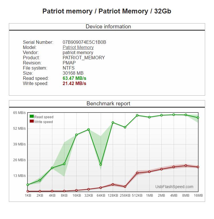 32GB bench - 2600k